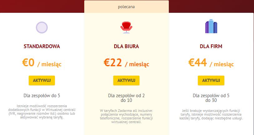 Pakiety taryfowe Zadarma