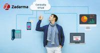 número de la empresa a la centralita virtual sin portabilidad