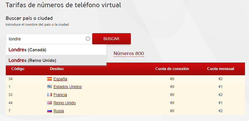Negocio al mercado internacional elegir numero virtual