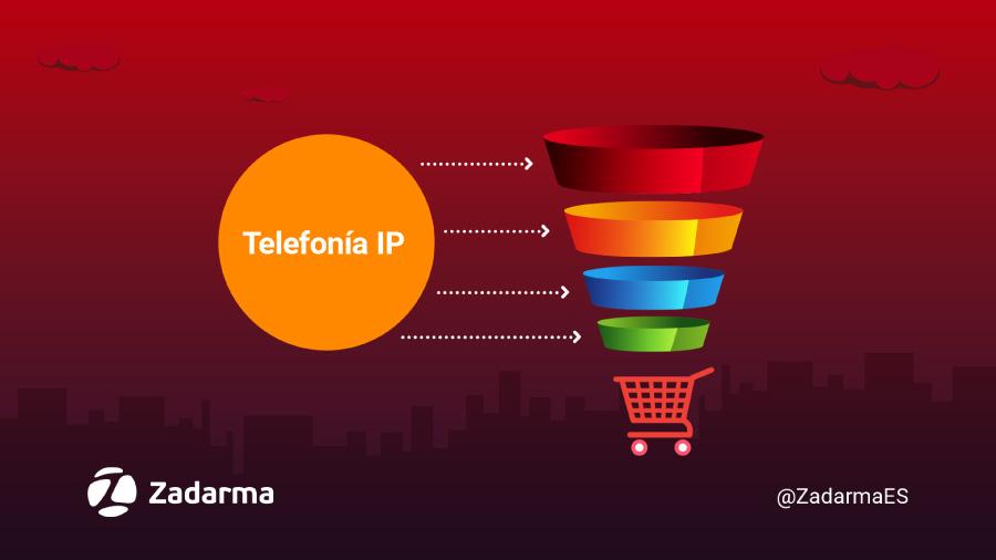 telefonia ip en todos los procesos de compra