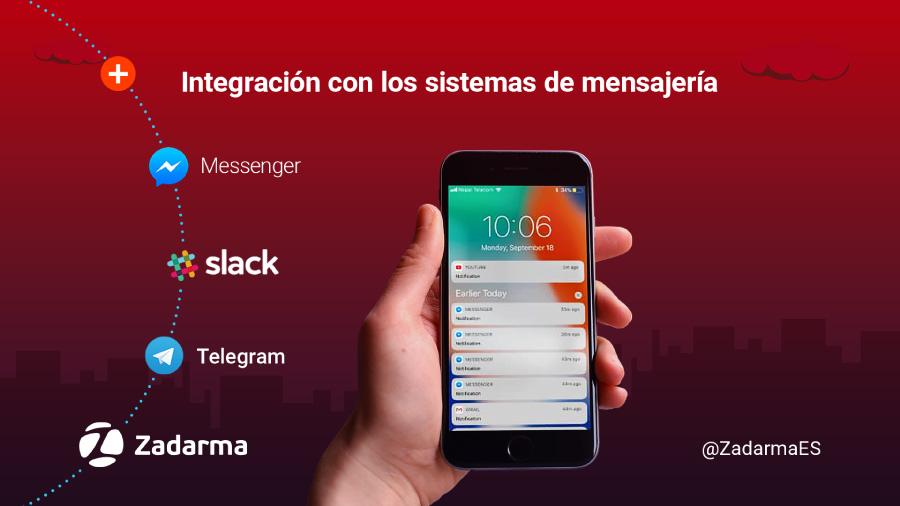 integración con mensajeria mediante API de Zadarma